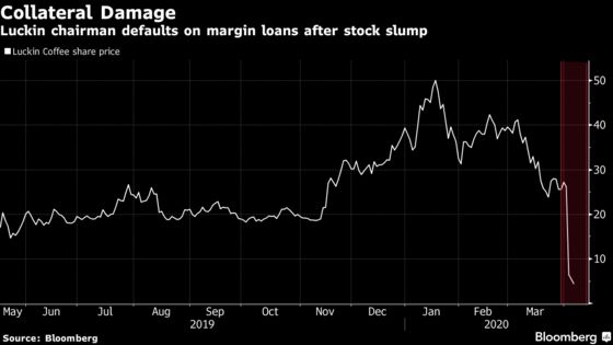 Luckin Collapse Adds to Credit Suisse's Asian Loan Losses