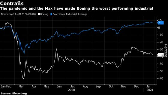 Boeing's 777X Charge, 787 Woes Make Max the Key to Turnaround