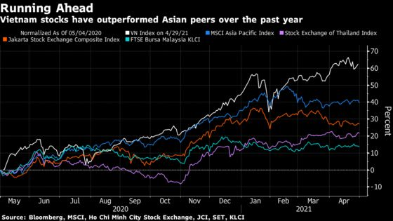 Asia's Hottest Stock Market Has Vietnam Primed for Inflows