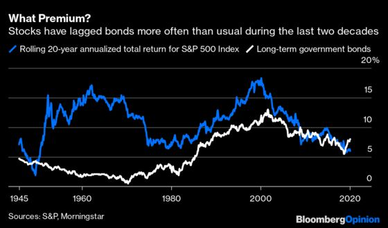Question Everything You Know About Bonds VersusStocks