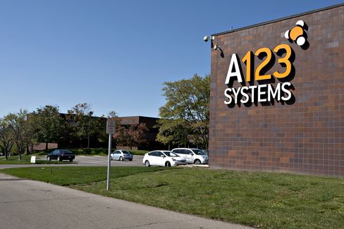 A123 Got Almost $1 Million From U.S. on Day of Bankruptcy
