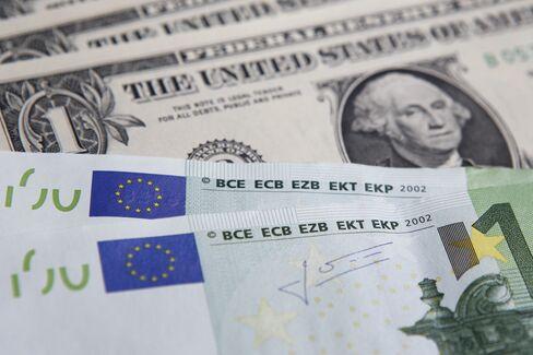Dollar Is Near 8-Week High Against Euro Before U.S. Poll Results