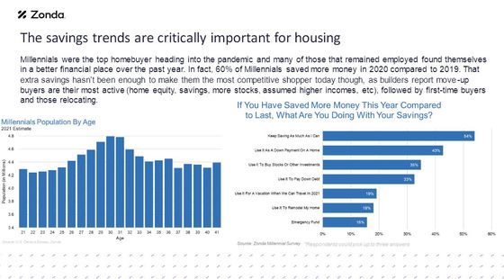Five Charts That Show How the U.S. Ran Out of Homes for Sale