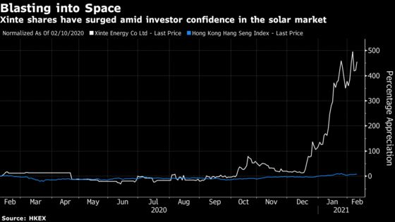 China Solar Supplier Plans Huge Plant to Meet Soaring Demand