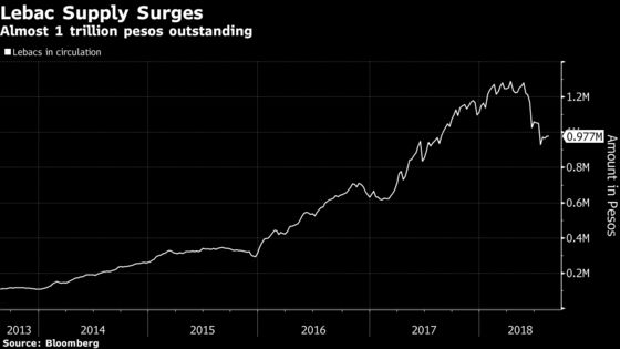 Argentina Is Playing a Risky Game in the Bond Market