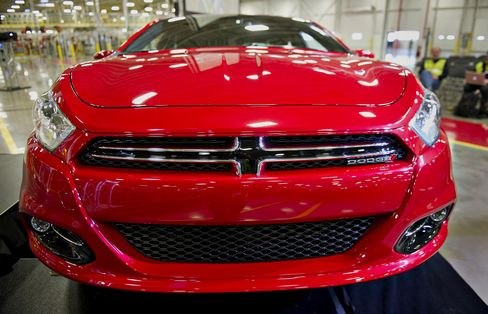 Chrysler Sales Rise 13% to Extend 28-Month Streak of U.S. Gains