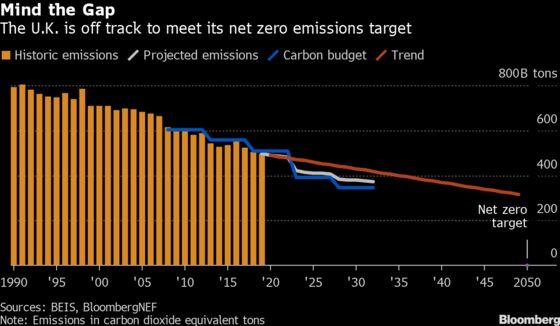 Boris Johnson's Green Plan Shows Just How Far U.K. Is From Net-Zero