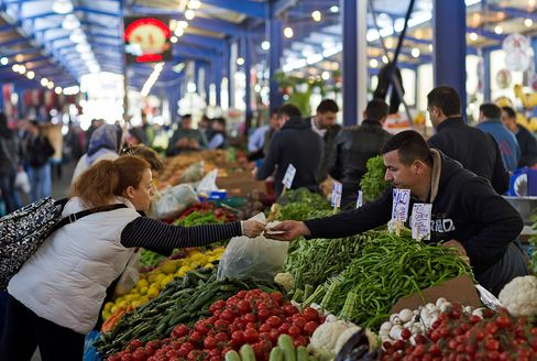 Food prices rose an annual 8.7 percent through October, compared with 10.7 percent a month earlier.