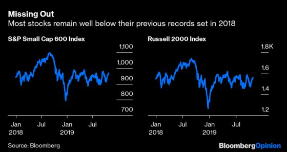 Thank These Five Stocks as S&P 500 Reaches NewRecord