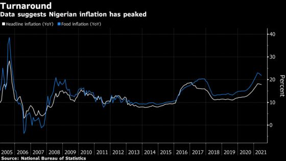 African Central Banks to Hold Rates Amid Virus Resurgence
