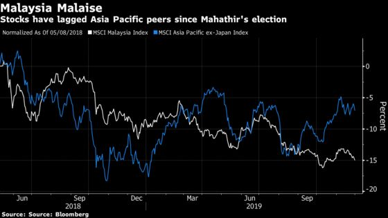 One of Asia's Stocks Laggards Still a No Go at Jefferies