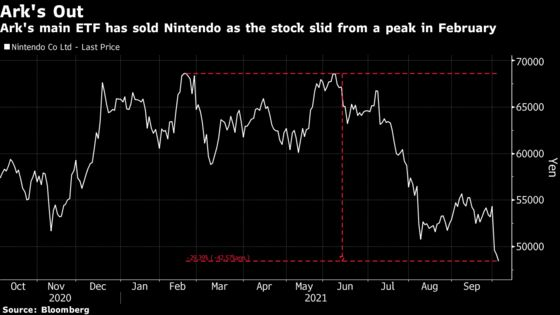 Cathie Wood Dumps Most of Her Nintendo Stock Before OLED Launch