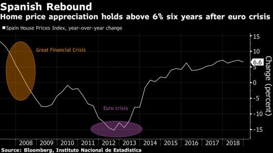 Blackstone Hit by Spain Rental Cap as Populists Push Agenda