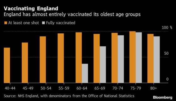 U.K. Rushes to Vaccinate as Contagious Covid Variant Advances