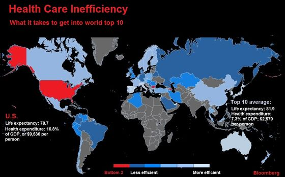 Reverse Engineering the Bloomberg U.S. Health Care Index