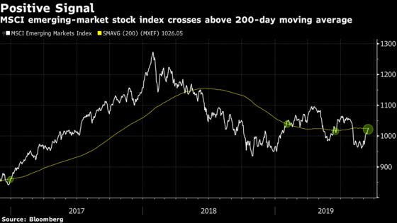 Emerging-Market Rally May Hinge on Stimulus. Just Not Too Much