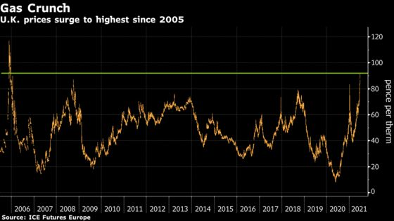 Global Energy Inflation Hits U.K. Homes as Igloo Hikes Prices