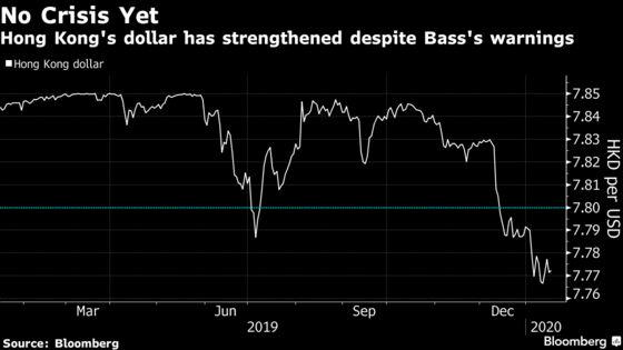 Kyle Bass's Doomsday Call on Hong Kong Isn't Convincing Markets
