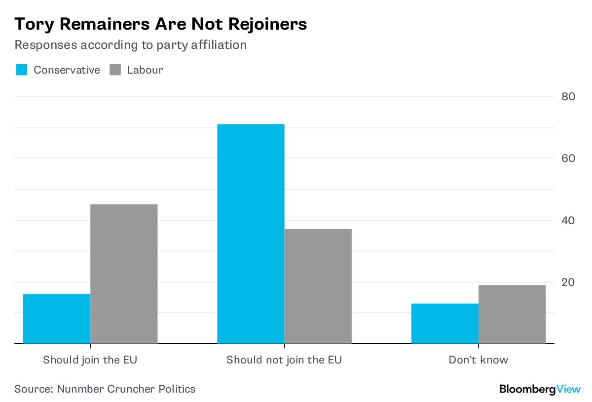 United Kingdom must solve the Border barrier - Tusk