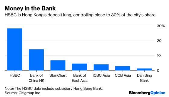 The Race for 650 Million Virtual Bank Accounts