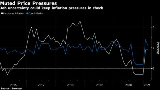 ECB's Gloomy Inflation View Highlighted by Weak German Pay Deal