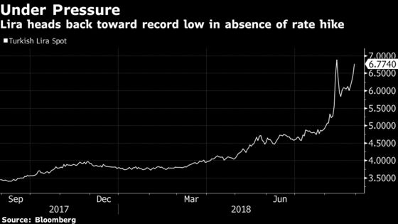 Lira Extends Slump as Central Bank Deputy Said to Be Resigning