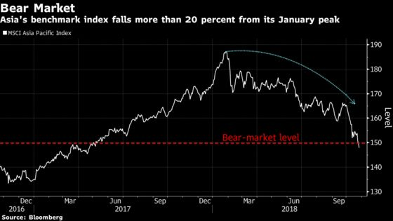 Asian Stocks Lose $5 Trillion This Year With No End in Sight