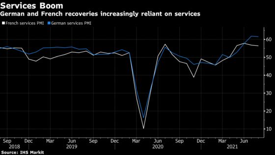 Europe's Services Become Growth Engine as Factories Struggle