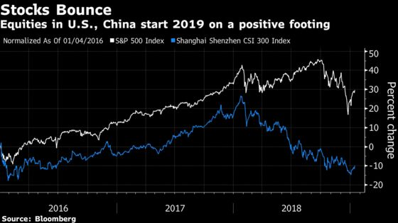 Bull Market in Equities Is Coming Back, Allen Sinai Says