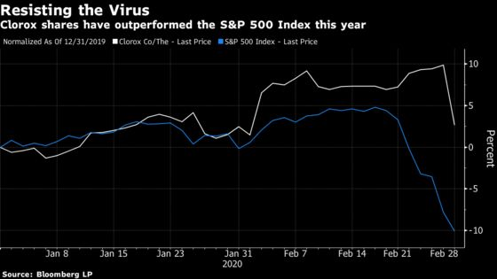 Clorox CEO Sees Higher Wipes Sales as Virus Spreads