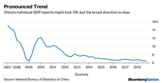 China's Slowdown Forces the Rest of Asia to Rethink