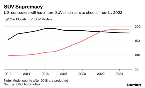 The Next American Car Recession Has Already Started