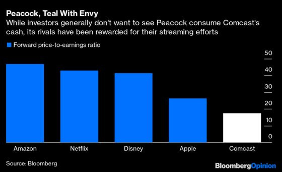 For Comcast, Raising Peacocks Will Be an Expensive Hobby
