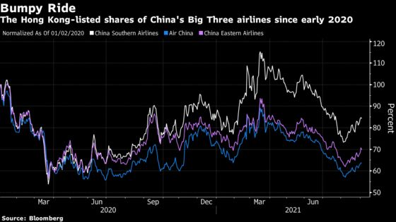 China Restrictions on International Flights Could Last to 2022