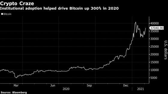 Bitcoin Proselytizer Saylor Says Over 1,000 Firms Join Webinar