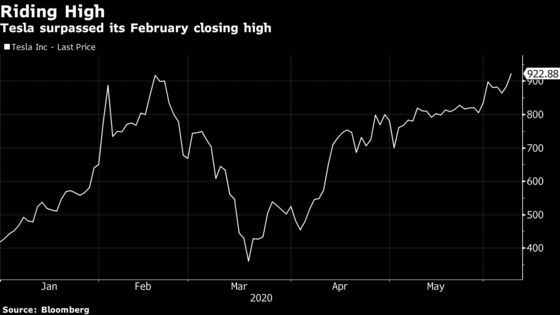 Tesla Rallies Above February Record on China Sales Recovery
