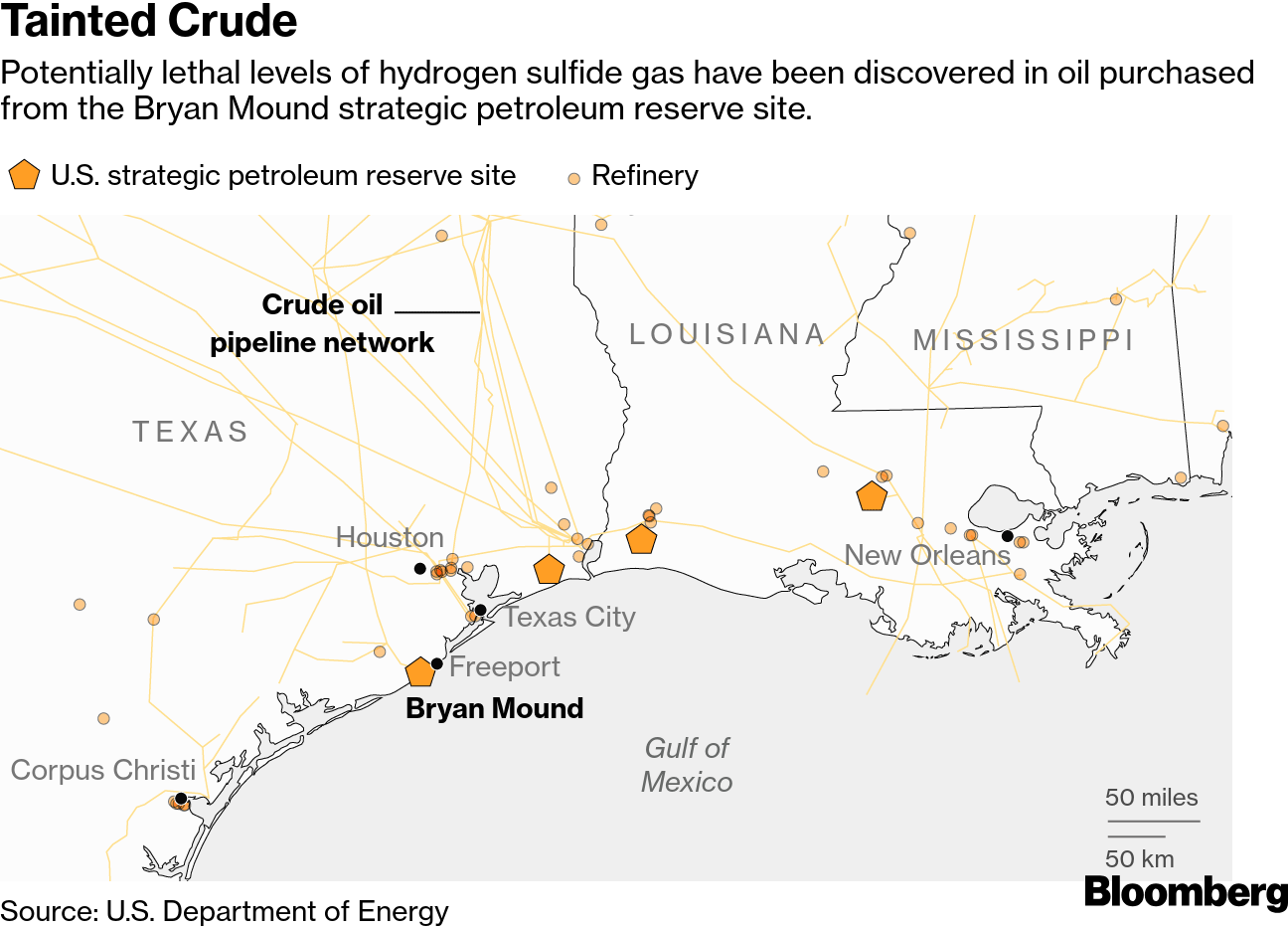 Tainted Oil: Exxon, Others Say U S  Reserve Sold Toxic Crude - Bloomberg
