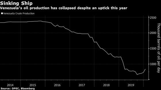 Trump Ready to End Chevron's Sanctions Waiver in Venezuela