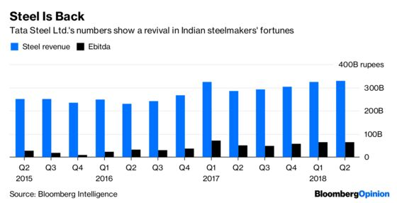 India's Bankruptcy Auction That Wasn't, Perhaps