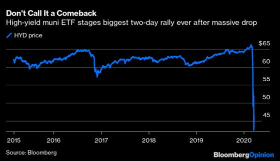 Bond ETFs Will Never Be the Same After Coronavirus