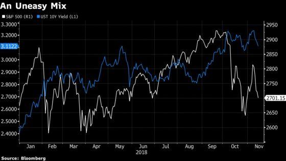 Strategist Who Foresaw February's Stock Plunge Loves Oil's Tumble
