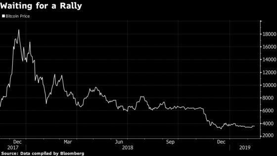 Crypto Finally Poised to Get Institutional Money, Novogratz Says