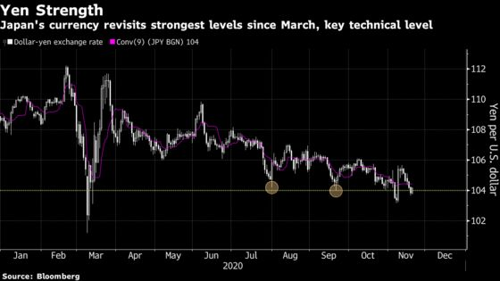 Fear and Greed Paralyze Markets as Traders Seek Next Trigger