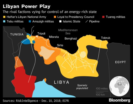 Russia Has a Plan for Libya—Another Qaddafi
