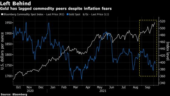 These Assets Are Most Exposed to Commodity-Fueled Inflation