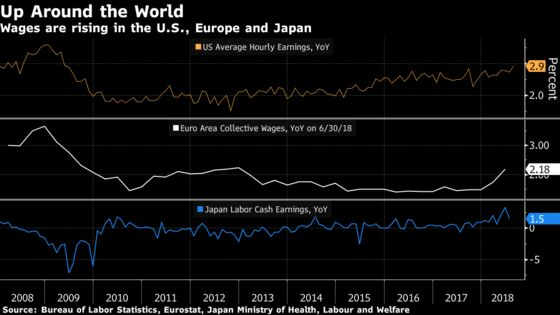What Happened This Week in the World Economy and What It Means