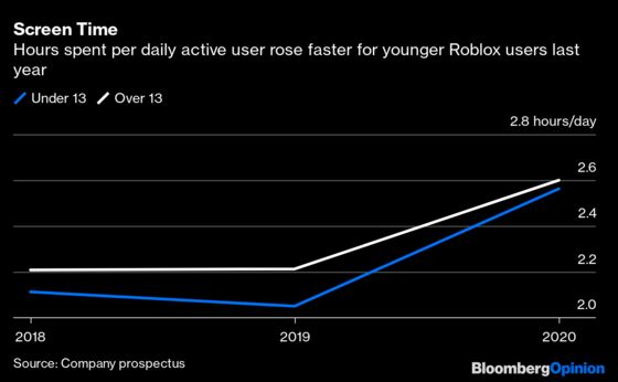 Roblox Is Overdue a Reckoning With Screen Time