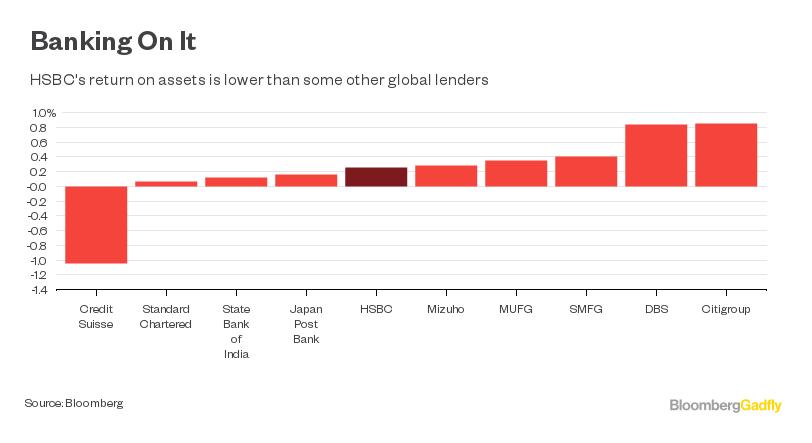HSBC's Time for Tucker - Bloomberg