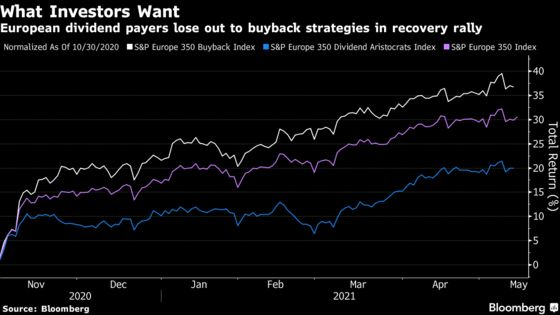 'Buy Anything' Debt Market Sees Private Equity Payday