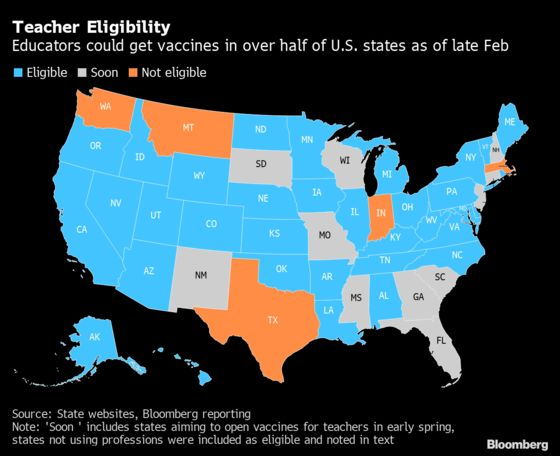 Teacher Vaccine Eligibility Expands While Supply Lags